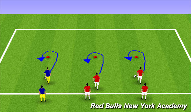 Football/Soccer Session Plan Drill (Colour): Turning Warm-up