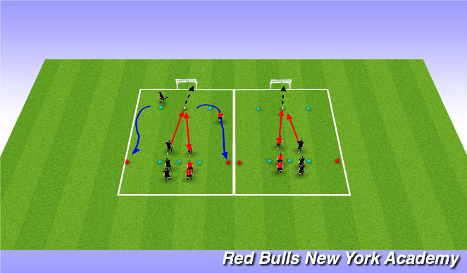 Football/Soccer Session Plan Drill (Colour): SAQ with ball
