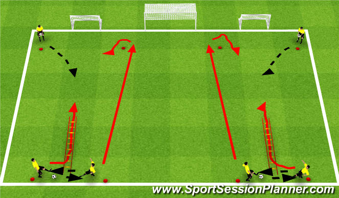 Football/Soccer Session Plan Drill (Colour): 1v1 Stage