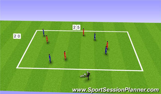 Football/Soccer Session Plan Drill (Colour): 4v4 (4v3) Rondo