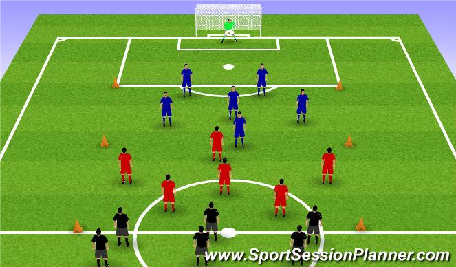 Football/Soccer Session Plan Drill (Colour): 5v5(v5) Transition