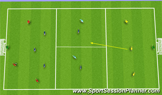 Football/Soccer Session Plan Drill (Colour): CM Support