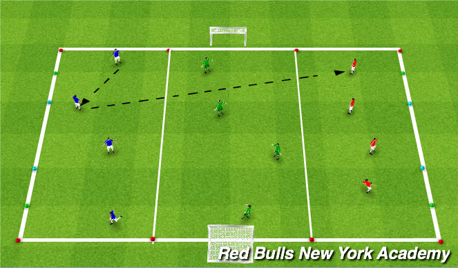 Football/Soccer Session Plan Drill (Colour): Semi/Fully Opposed-Progression