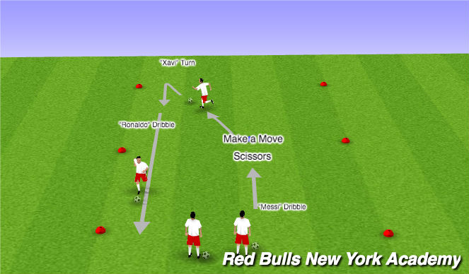 Football/Soccer Session Plan Drill (Colour): Technical Unopposed (Developmental Repetition)
