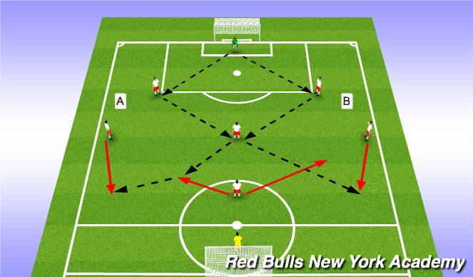 Football/Soccer Session Plan Drill (Colour): Technical - Option 3
