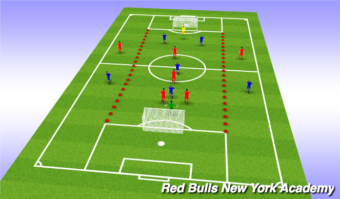 Football/Soccer Session Plan Drill (Colour): 4v4+2 Wide play