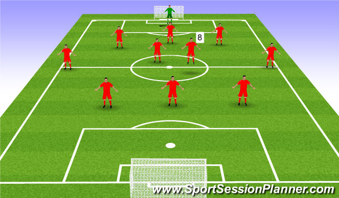 Football/Soccer Session Plan Drill (Colour): Attacking Midfield