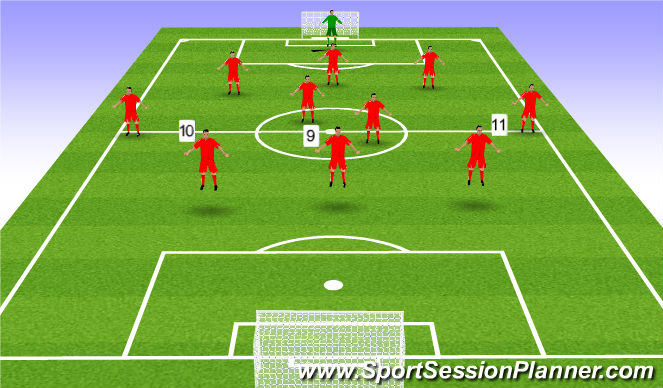 Football/Soccer Session Plan Drill (Colour): Forwards