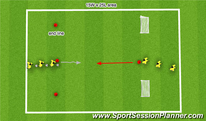 Football/Soccer Session Plan Drill (Colour): 1 v 1 - Transitions