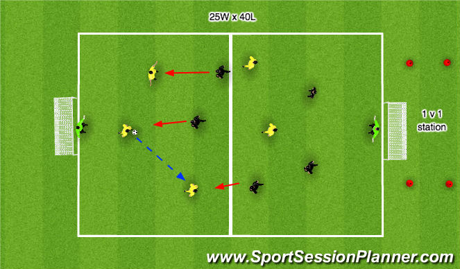 Football/Soccer Session Plan Drill (Colour): 5 v 5 plus GK - SSG