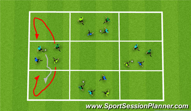 Football/Soccer Session Plan Drill (Colour): Main Body