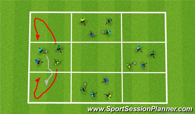 Football/Soccer Session Plan Drill (Colour): Main Body Progression