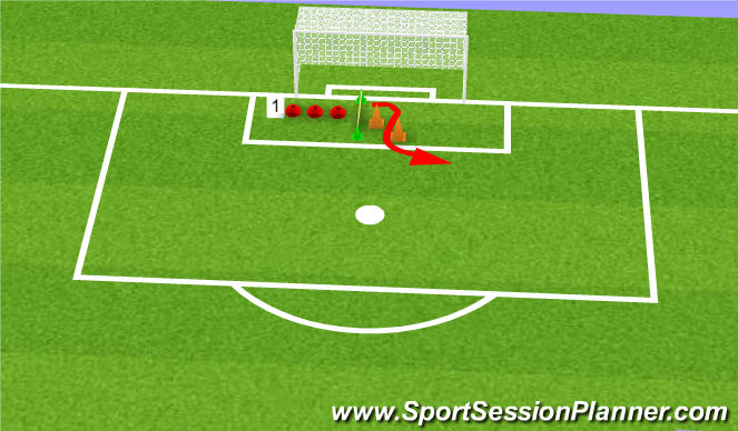 Football/Soccer Session Plan Drill (Colour): Oefening 6