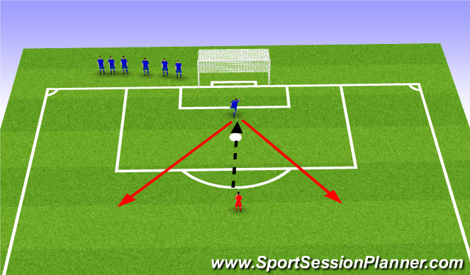 Football/Soccer Session Plan Drill (Colour): Kicking