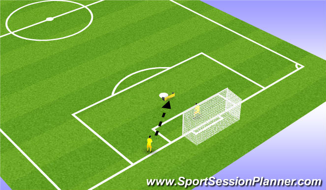 Football/Soccer Session Plan Drill (Colour): Reaction save