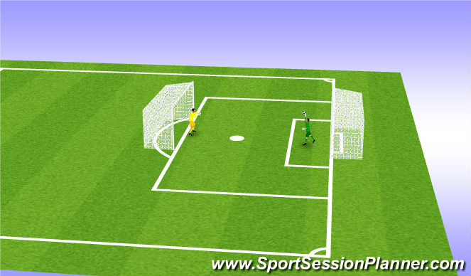 Football/Soccer Session Plan Drill (Colour): Goalie wars