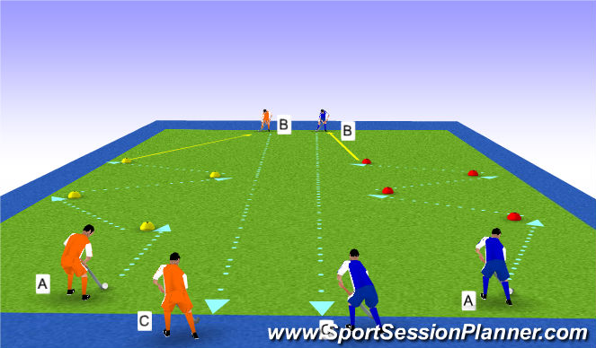 Hockey Session Plan Drill (Colour): CONDUCCIÓ I PUSH