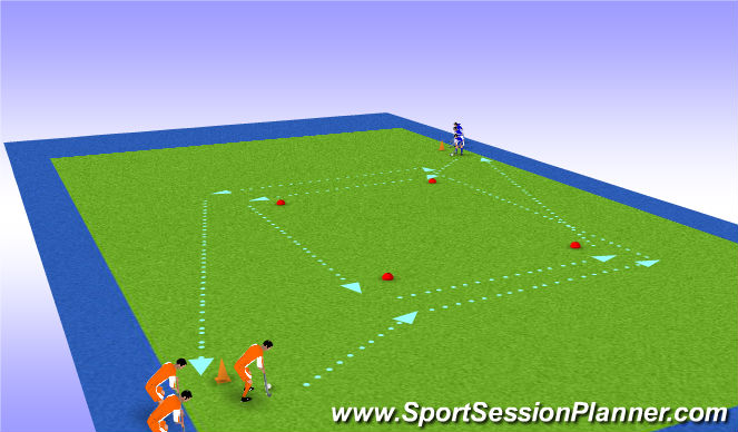 Hockey Session Plan Drill (Colour): RELLEUS CONDUCCIÓ DRET