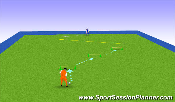 Hockey Session Plan Drill (Colour): BOLA ELEVADA + PUSH