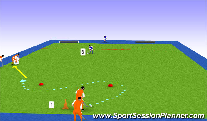 Hockey Session Plan Drill (Colour): 2X1