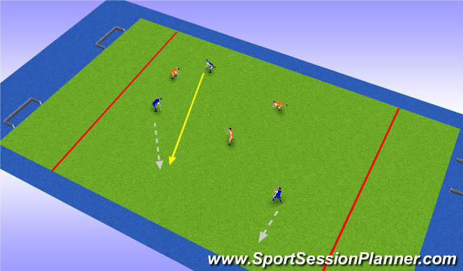 Hockey Session Plan Drill (Colour): JOC 3X3: 5 PASSADES