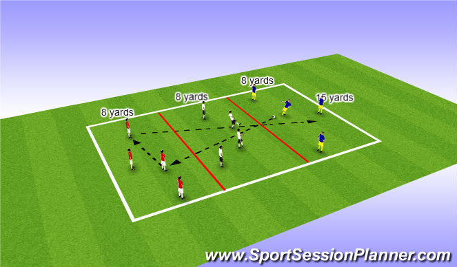 Football/Soccer Session Plan Drill (Colour): 3 Grid Split