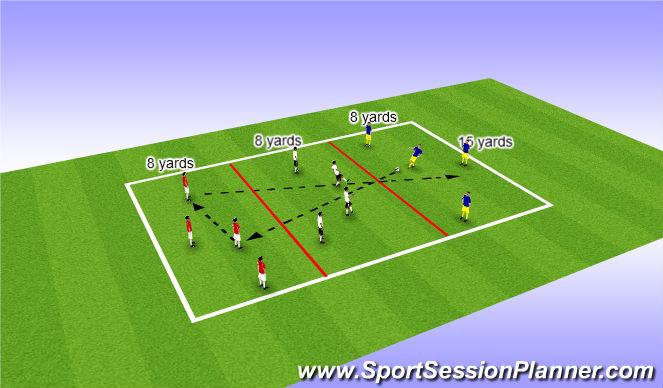 Football/Soccer Session Plan Drill (Colour): 3 Grid Split