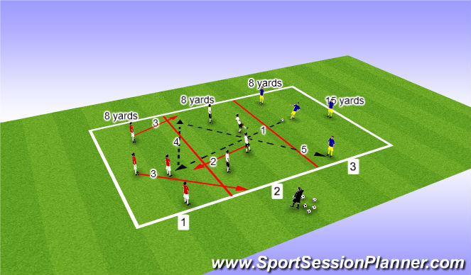 Football/Soccer Session Plan Drill (Colour): 3 Grid Split Live