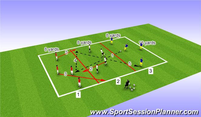 Football/Soccer Session Plan Drill (Colour): 3 Grid Split Live
