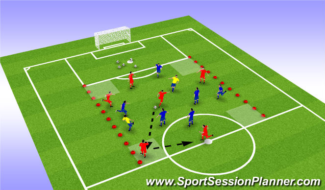 Football/Soccer Session Plan Drill (Colour): 7v7+2 Possession Corner Squares