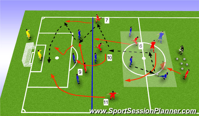 Football/Soccer Session Plan Drill (Colour): 10v9 Transition to Attack
