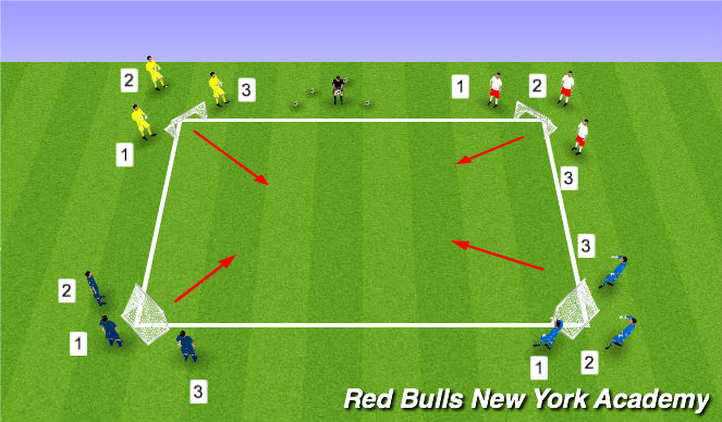 Football/Soccer Session Plan Drill (Colour): Burger Battle