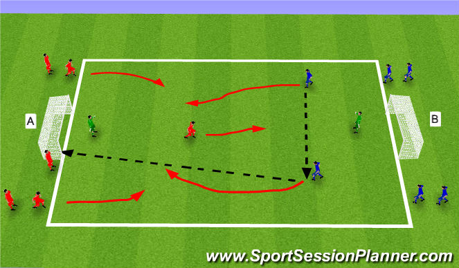 Football/Soccer Session Plan Drill (Colour): Condition Game