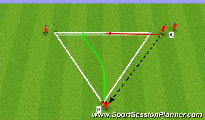 Football/Soccer Session Plan Drill (Colour): Technical Wrm-up