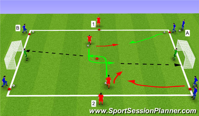 Football/Soccer Session Plan Drill (Colour): Finishing to 2v2 situations