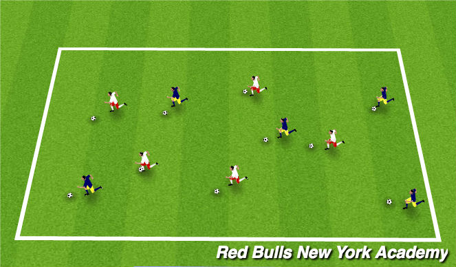 Football/Soccer Session Plan Drill (Colour): Technical push run dribbling