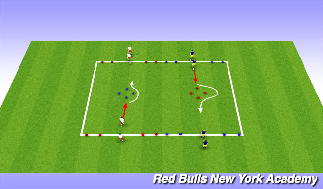 Football/Soccer Session Plan Drill (Colour): Main theme(10m)