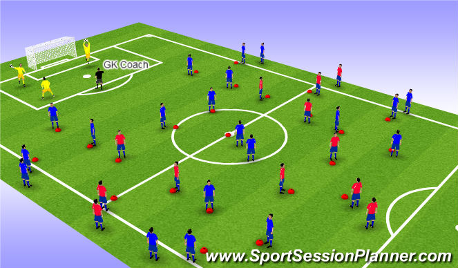 Football/Soccer Session Plan Drill (Colour): Technical Set Up