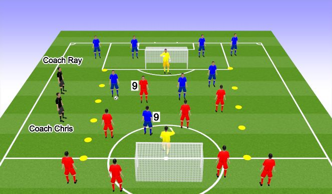 Football/Soccer Session Plan Drill (Colour): Triangle Dimensions
