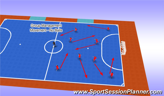 Futsal Session Plan Drill (Colour): Group Management
