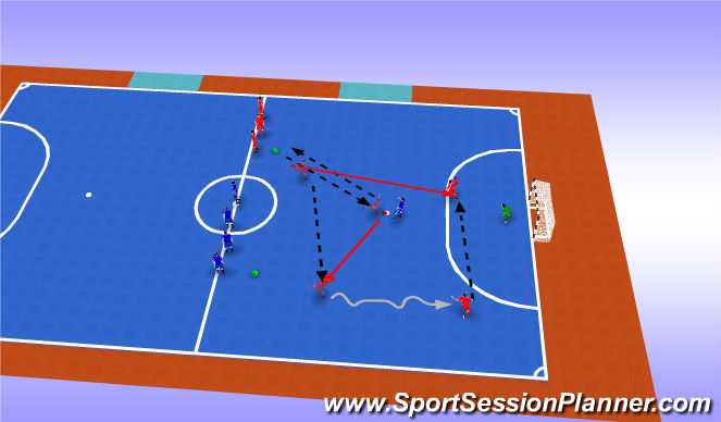Futsal Session Plan Drill (Colour): 2v1s