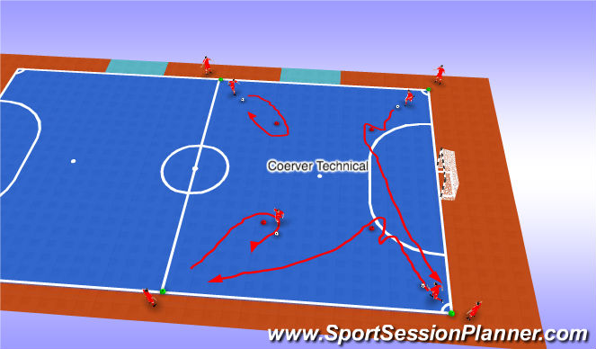 Futsal Session Plan Drill (Colour): Coerver