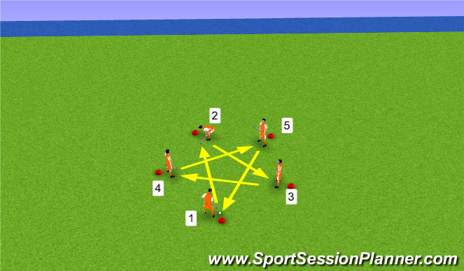 Hockey Session Plan Drill (Colour): Barcelona star
