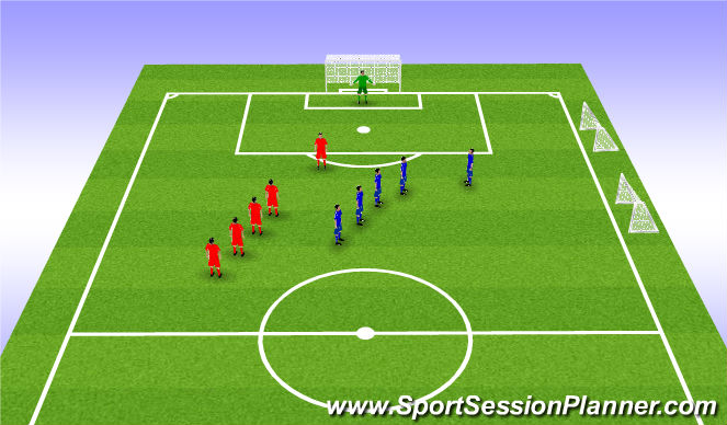Football/Soccer Session Plan Drill (Colour): Unopposed finishing