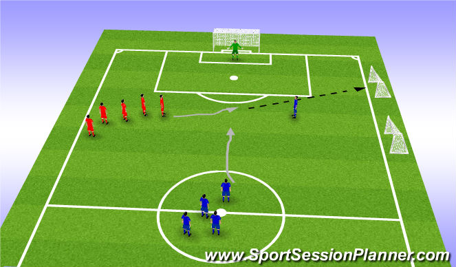 Football/Soccer Session Plan Drill (Colour): 1v1 and finish