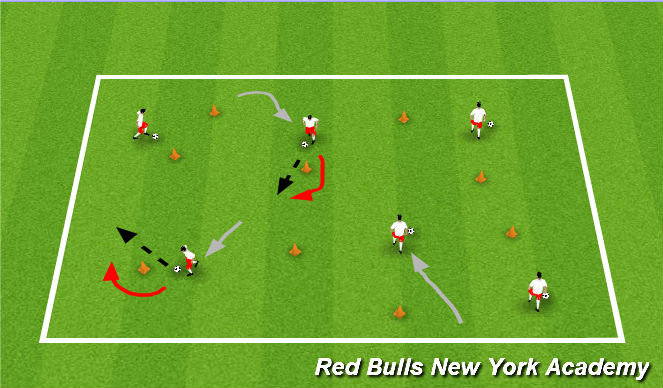 Football/Soccer Session Plan Drill (Colour): Push and Run Warm Up