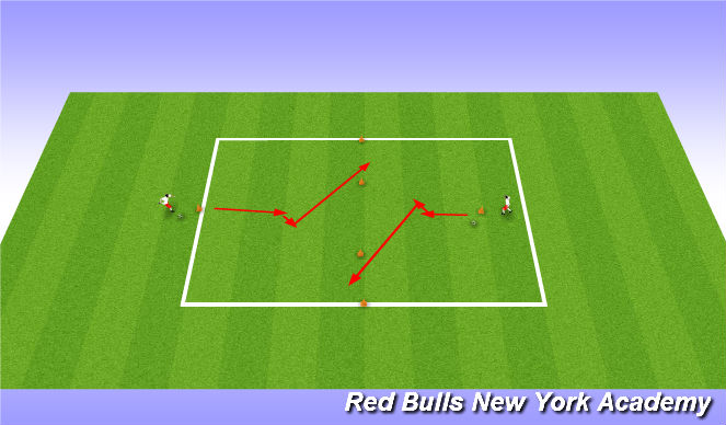 Football/Soccer Session Plan Drill (Colour): Individual Technique