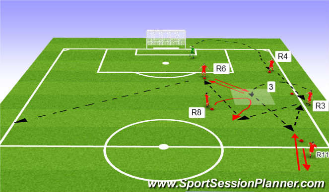 Football/Soccer Session Plan Drill (Colour): Getting out and switching
