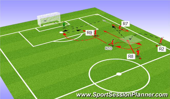 Football/Soccer Session Plan Drill (Colour): Attacking from throw-in