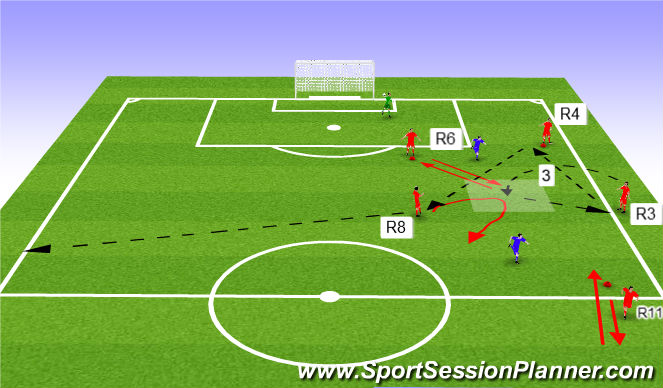 Football/Soccer Session Plan Drill (Colour): Getting out progression